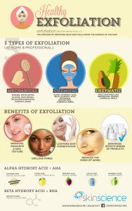 SkinScience's Exfoliation Infographic